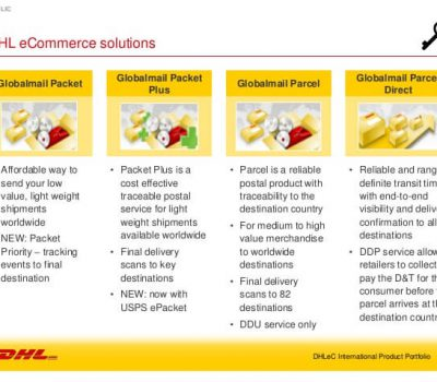 DHL E-Commerce Portfolio